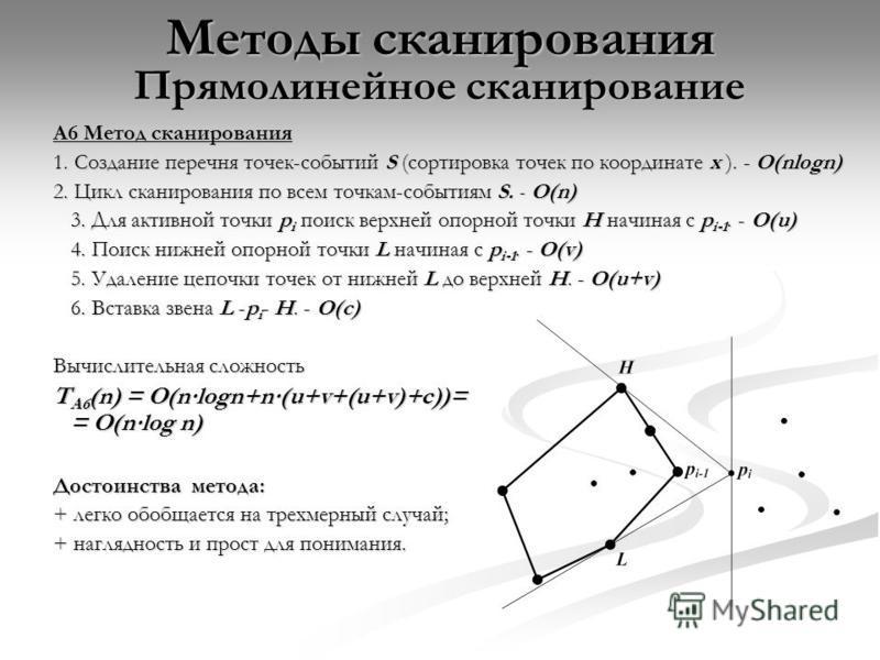 Методы сканирования Прямолинейное сканирование A6 Метод сканирования 1. Создание перечня точек-событий S (сортировка точек по координате x ). - O(nlogn) 2. Цикл сканирования по всем точкам-событиям S. - O(n) 3. Для активной точки p i поиск верхней оп