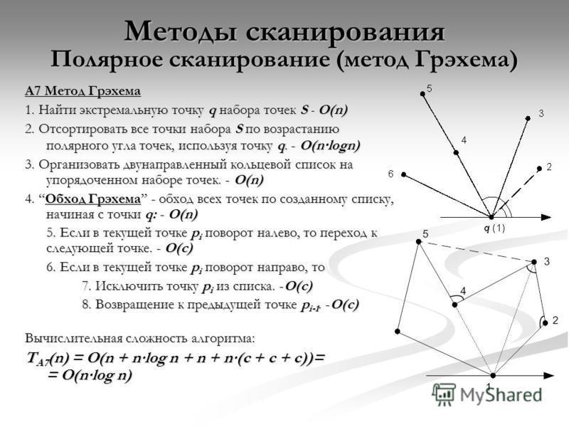 Методы сканирования Полярное сканирование (метод Грэхема) А7 Метод Грэхема 1. Найти экстремальную точку q набора точек S - O(n) 2. Отсортировать все точки набора S по возрастанию полярного угла точек, используя точку q. - O(n logn) 3. Организовать дв