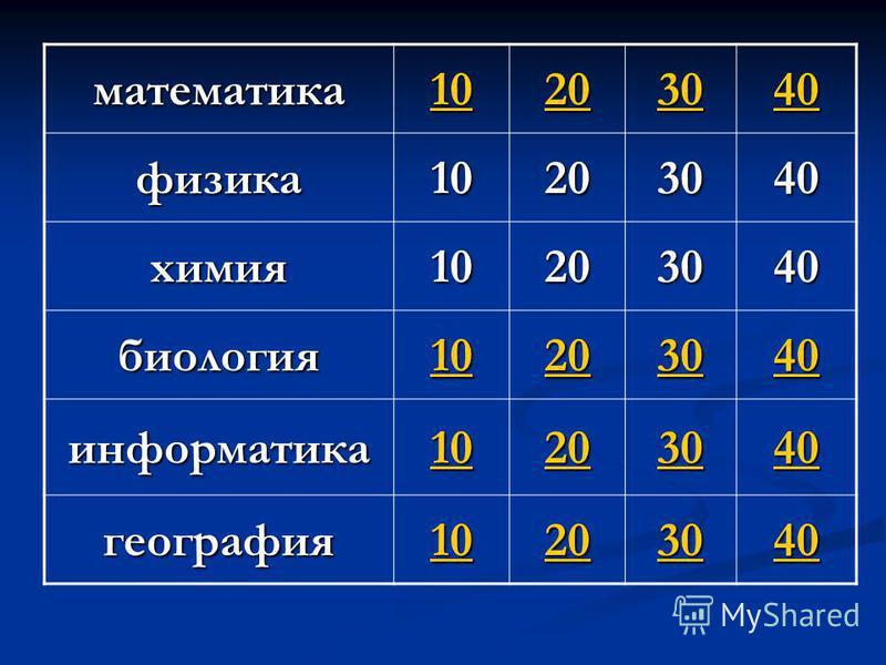 математика 10 20 30 40 физика 10203040 химия 10203040 биология 10 20 30 40 информатика 10 20 30 40 география 10 20 30 40