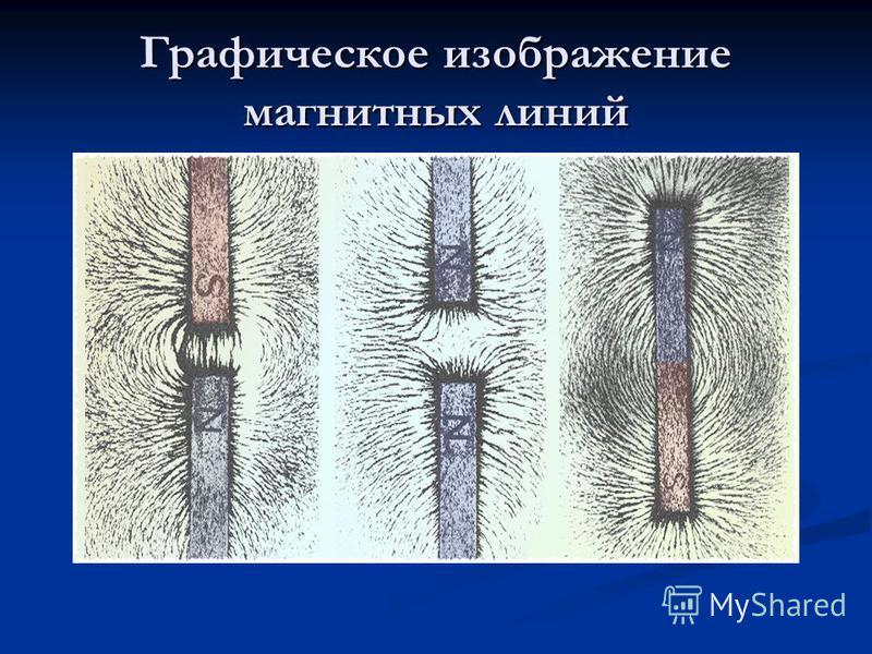 Графическое изображение магнитных линий