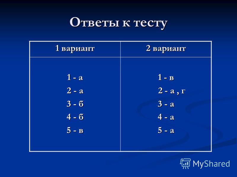Ответы к тесту 1 вариант 2 вариант 1 - а 2 - а 3 - б 4 - б 5 - в 1 - в 2 - а, г 2 - а, г 3 - а 4 - а 5 - а