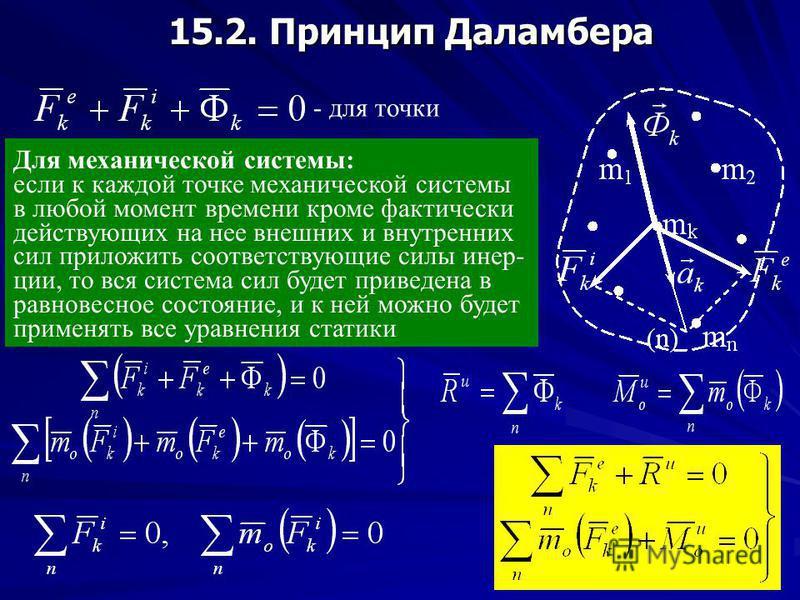 15. ПРИНЦИПЫ МЕХАНИКИ Силой инерции называют геометрическую сумму сил противодействия движущейся материальной частицы телам, сообщающим ей ускорение 15.1. Сила инерции