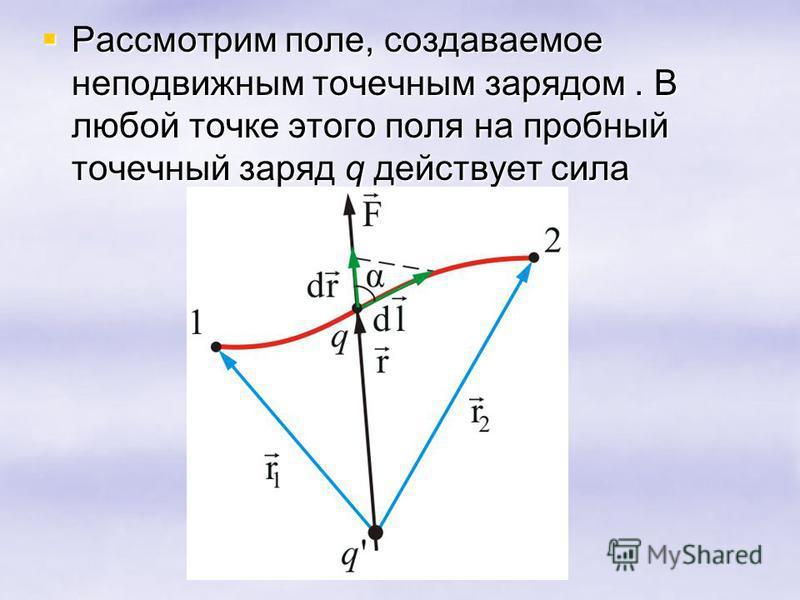 Рассмотрим поле, создаваемое неподвижным точечным зарядом. В любой точке этого поля на пробный точечный заряд q действует сила Рассмотрим поле, создаваемое неподвижным точечным зарядом. В любой точке этого поля на пробный точечный заряд q действует с