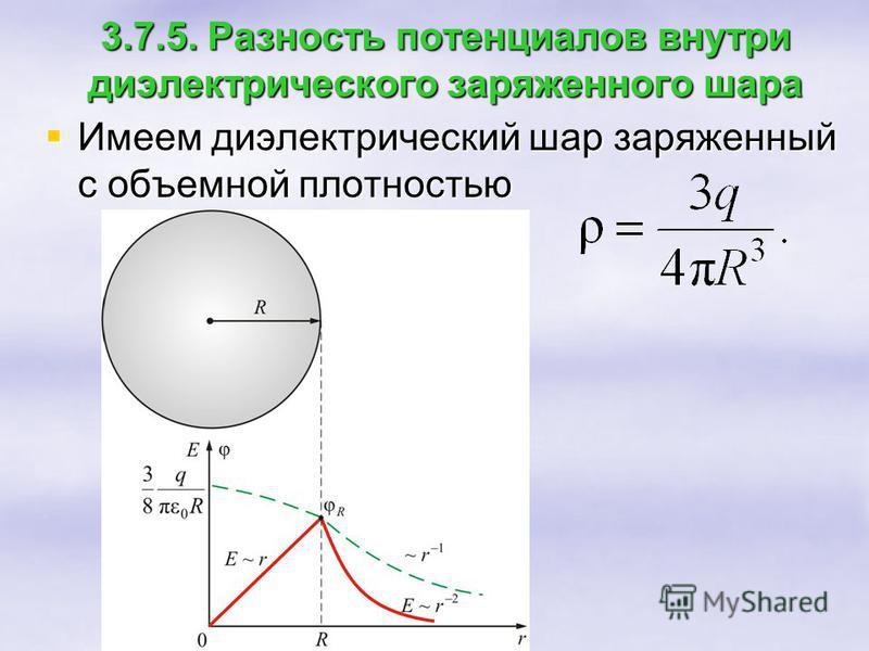 3.7.5. Разность потенциалов внутри диэлектрического заряженного шара Имеем диэлектрический шар заряженный с объемной плотностью Имеем диэлектрический шар заряженный с объемной плотностью