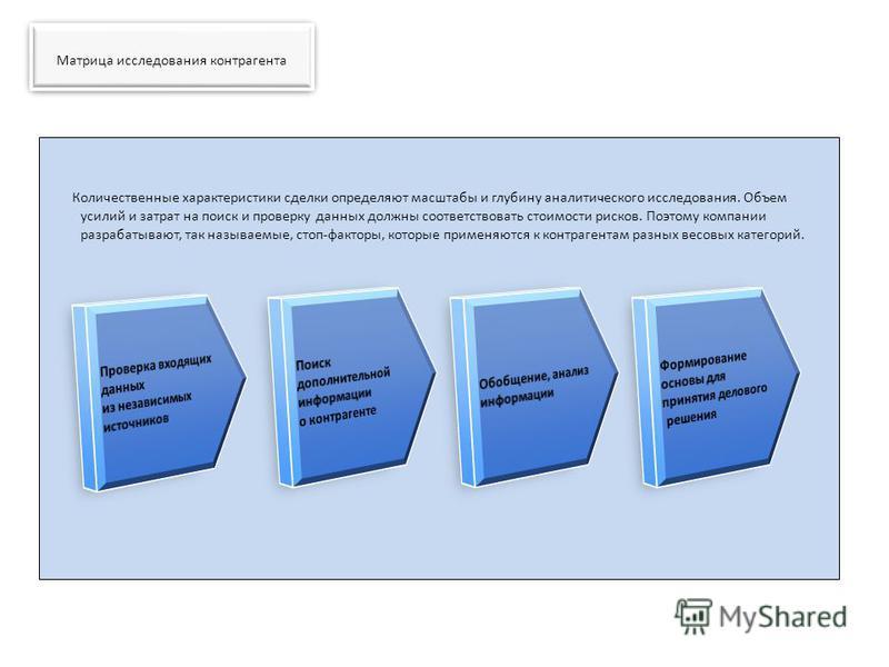 Количественные характеристики сделки определяют масштабы и глубину аналитического исследования. Объем усилий и затрат на поиск и проверку данных должны соответствовать стоимости рисков. Поэтому компании разрабатывают, так называемые, стоп-факторы, ко