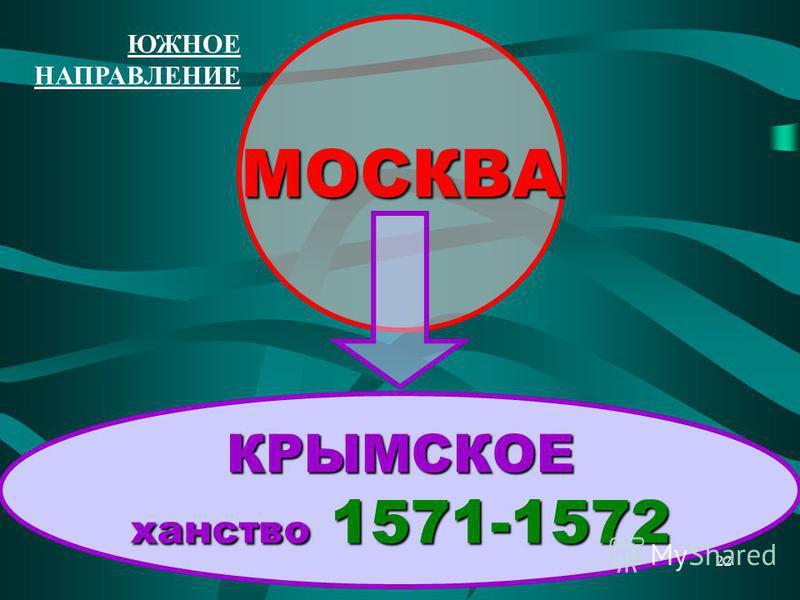 22 МОСКВА КРЫМСКОЕ ханство 1571-1572 ЮЖНОЕ НАПРАВЛЕНИЕ