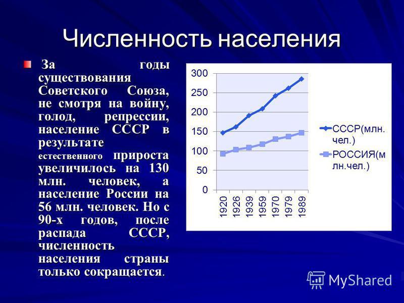 Численность населения За годы существования Советского Союза, не смотря на войну, голод, репрессии, население СССР в результате естественного прироста увеличилось на 130 млн. человек, а население России на 56 млн. человек. Но с 90-х годов, после расп