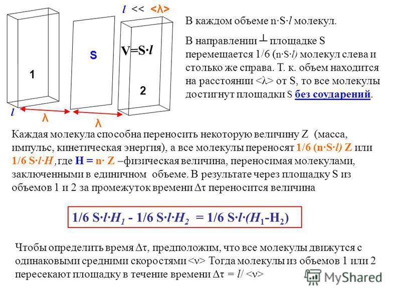 λ λ l S 2 1 l В каждом объеме n·S·l молекул. В направлении площадке S перемещается 1/6 ( n·S·l) молекул слева и столько же справа. Т. к. объем находится на расстоянии от S, то все молекулы достигнут площадки S без соударений. V=S·l Каждая молекула сп