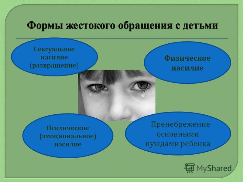 Пренебрежение основными нуждами ребенка Сексуальное насилие ( развращение ) Физическое насилие Психическое ( эмоциональное ) насилие