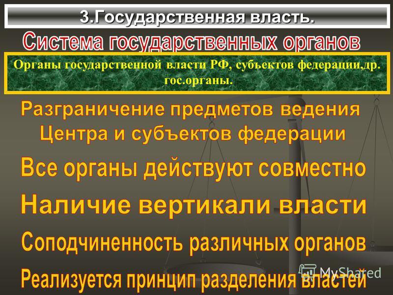3. Государственная власть. Органы государственной власти РФ, субъектов федерации,др. гос.органы.