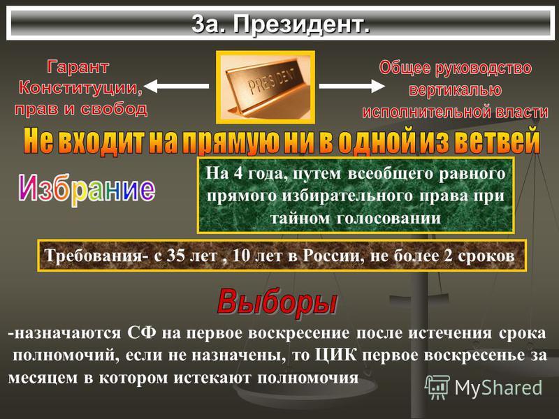 3 а. Президент. На 4 года, путем всеобщего равного прямого избирательного права при тайном голосовании Требования- с 35 лет, 10 лет в России, не более 2 сроков -назначаются СФ на первое воскресение после истечения срока полномочий, если не назначены,