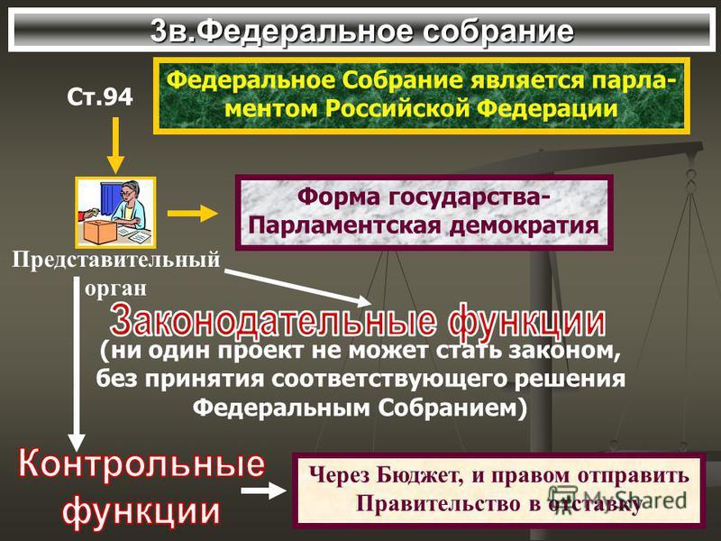 3 в.Федеральное собрание Ст.94 Федеральное Собрание является парламентом Российской Федерации Представительный орган Форма государства- Парламентская демократия (ни один проект не может стать законом, без принятия соответствующего решения Федеральным