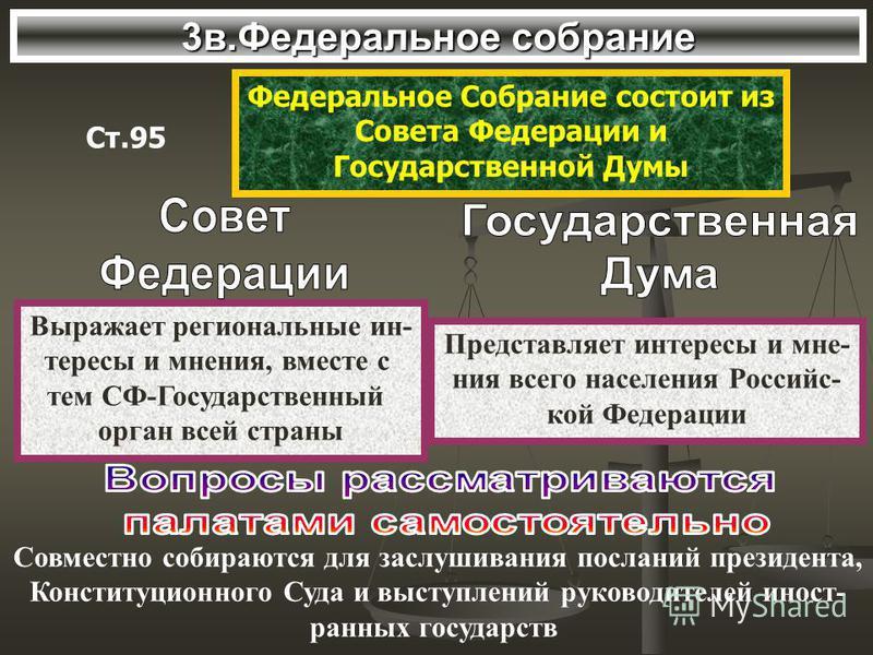 3 в.Федеральное собрание Ст.95 Федеральное Собрание состоит из Совета Федерации и Государственной Думы Выражает региональные интересы и мнения, вместе с тем СФ-Государственный орган всей страны Представляет интересы и мнения всего населения Российс-