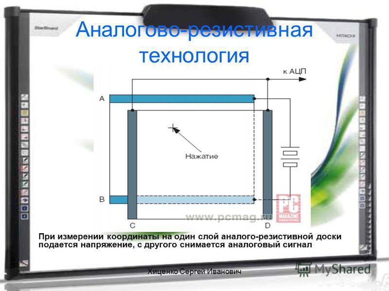 Хиценко Сергей Иванович Аналогово-резистивная технология При измерении координаты на один слой аналого-резистивной доски подается напряжение, с другого снимается аналоговый сигнал