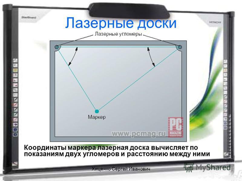 Хиценко Сергей Иванович Лазерные доски Координаты маркера лазерная доска вычисляет по показаниям двух угломеров и расстоянию между ними