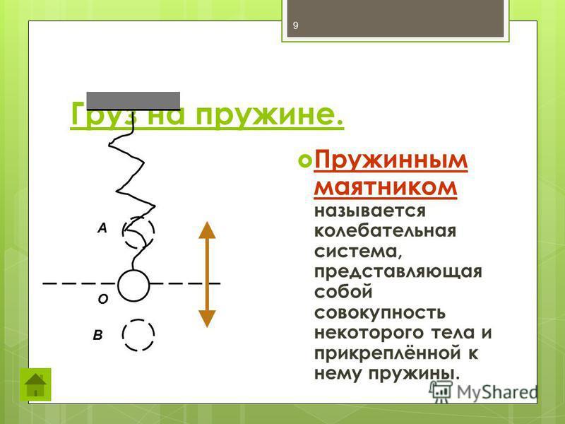 Груз на пружине. 9 Пружинным маятником называется колебательная система, представляющая собой совокупность некоторого тела и прикреплённой к нему пружины. В А О