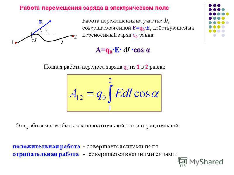 dldl 1 2 α E l Работа перемещения заряда в электрическом поле F=q 0 ·E Работа перемещения на участке dl, совершаемая силой F=q 0 ·E, действующей на переносимый заряд q 0 равна: A=q 0 ·E· ·cos α A=q 0 ·E· dl ·cos α 12 Полная работа переноса заряда q 0