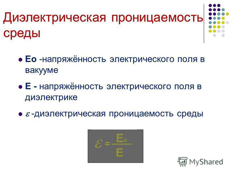 Ео -напряжённость электрического поля в вакууме Е - напряжённость электрического поля в диэлектрике -диэлектрическая проницаемость среды = Ео Ео Е