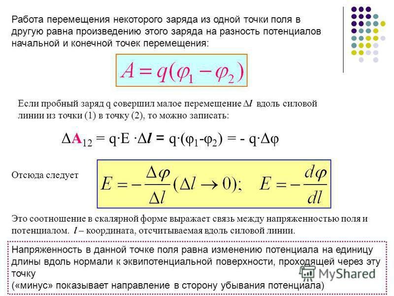 Работа перемещения некоторого заряда из одной точки поля в другую равна произведению этого заряда на разность потенциалов начальной и конечной точек перемещения: Если пробный заряд q совершил малое перемещение Δl вдоль силовой линии из точки (1) в то