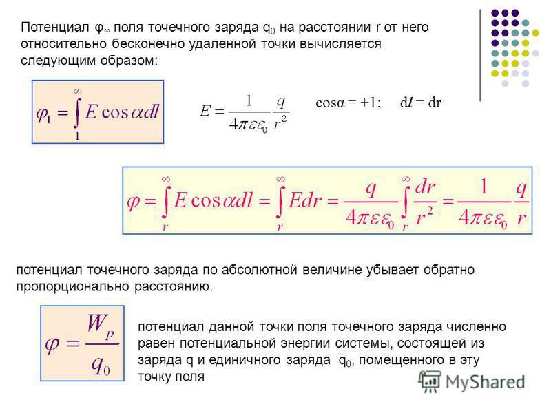 Потенциал φ поля точечного заряда q 0 на расстоянии r от него относительно бесконечно удаленной точки вычисляется следующим образом: потенциал точечного заряда по абсолютной величине убывает обратно пропорционально расстоянию. cosα = +1; dl = dr поте