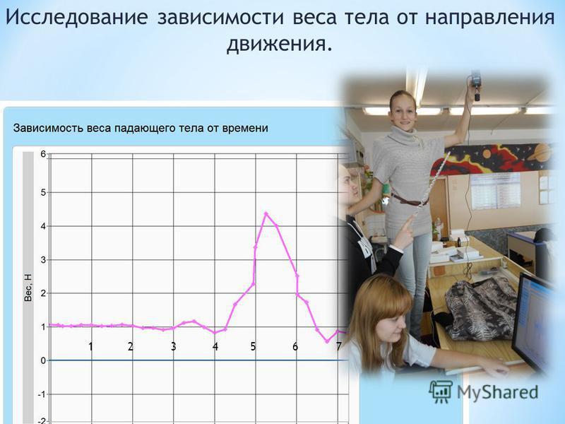 Исследование зависимости веса тела от направления движения. 1234567