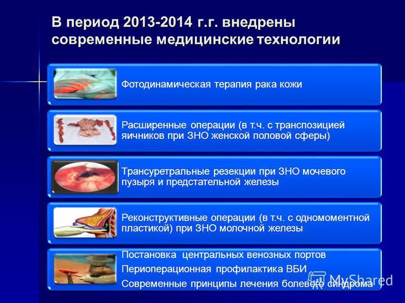 В период 2013-2014 г.г. внедрены современные медицинские технологии Фотодинамическая терапия рака кожи Расширенные операции (в т.ч. с транспозицией яичников при ЗНО женской половой сферы) Трансуретральные резекции при ЗНО мочевого пузыря и предстател