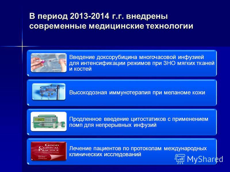В период 2013-2014 г.г. внедрены современные медицинские технологии Введение доксорубицина многочасовой инфузией для интенсификации режимов при ЗНО мягких тканей и костей Высокодозная иммунотерапия при меланоме кожи Продленное введение цитостатиков с