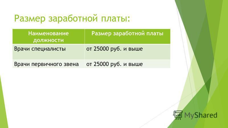 Размер заработной платы: Наименование должности Размер заработной платы Врачи специалисты от 25000 руб. и выше Врачи первичного звена от 25000 руб. и выше