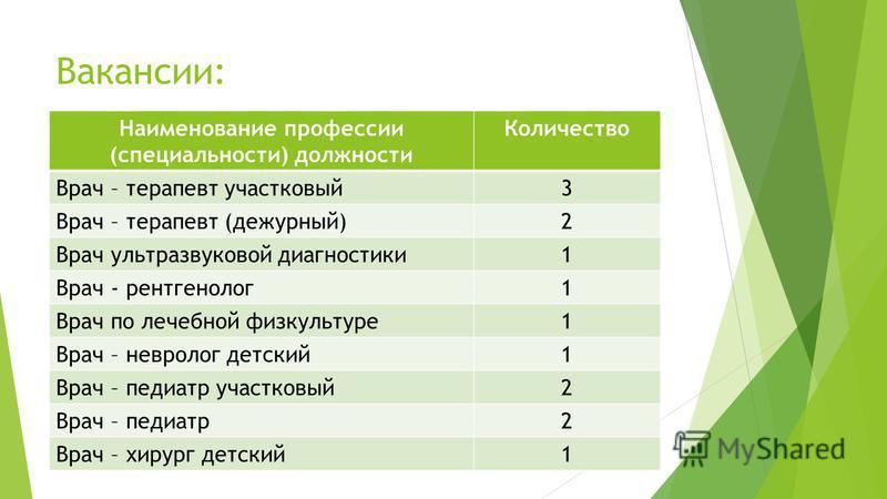 1 городская клиническая больница ленинский проспект 10