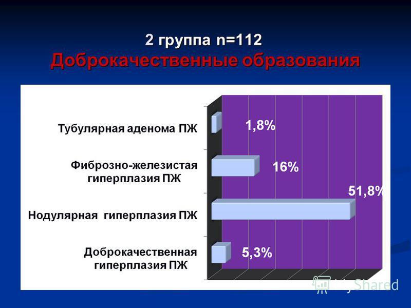 2 группа n=112 Доброкачественные образования