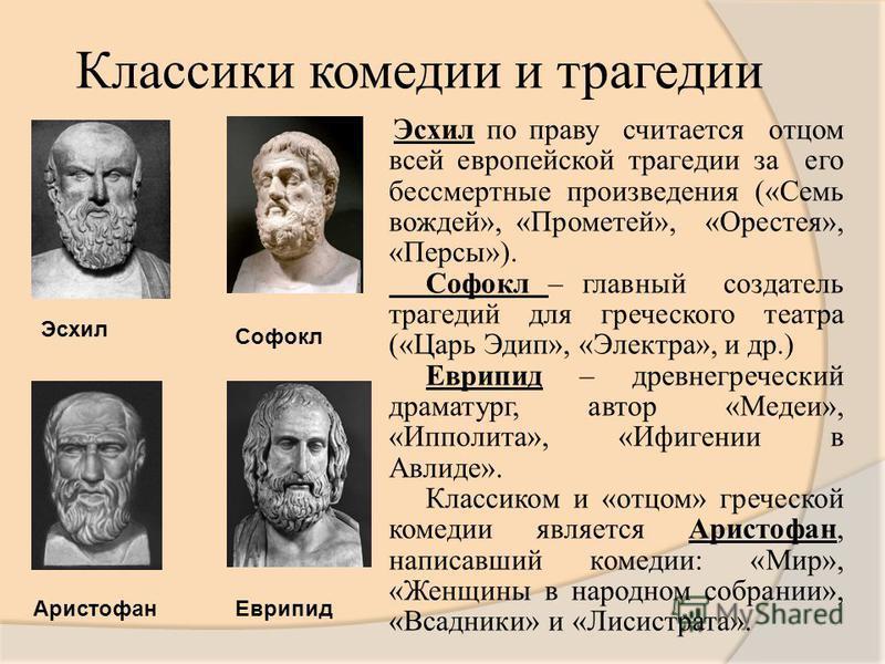 Классики комедии и трагедии Эсхил Софокл Аристофан Еврипид Эсхил по праву считается отцом всей европейской трагедии за его бессмертные произведения («Семь вождей», «Прометей», «Орестея», «Персы»). Софокл – главный создатель трагедий для греческого те