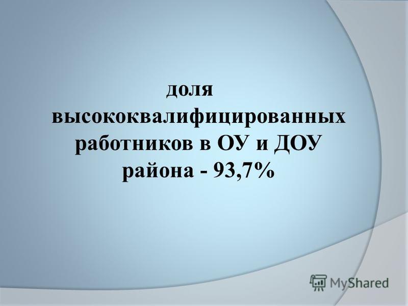 доля высококвалифицированных работников в ОУ и ДОУ района - 93,7%