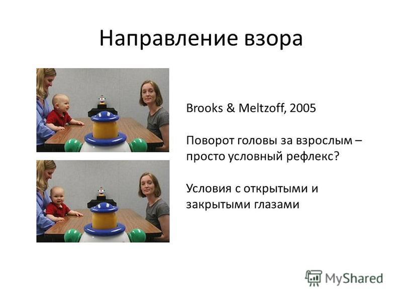 Направление взора Brooks & Meltzoff, 2005 Поворот головы за взрослым – просто условный рефлекс? Условия с открытыми и закрытыми глазами