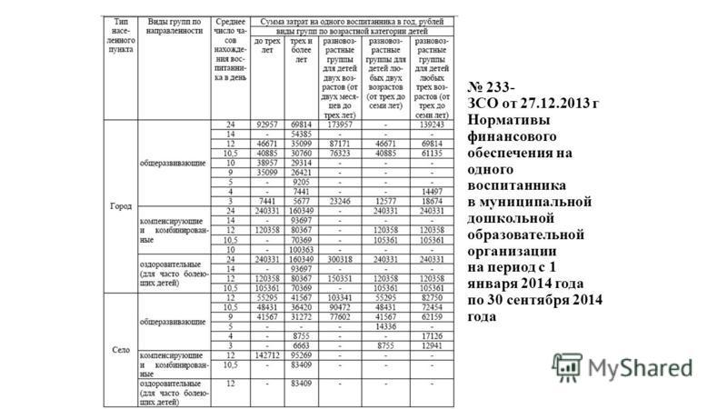 233- ЗСО от 27.12.2013 г Нормативы финансового обеспечения на одного воспитанника в муниципальной дошкольной образовательной организации на период с 1 января 2014 года по 30 сентября 2014 года
