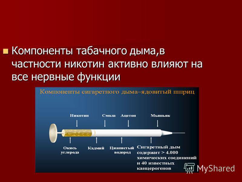 Компоненты табачного дыма,в частности никотин активно влияют на все нервные функции Компоненты табачного дыма,в частности никотин активно влияют на все нервные функции