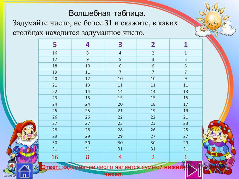 FokinaLida.75@mail.ru Каждую палочку можно поднять только, если она не закрыта другой. Как разобрать эту конструкцию?