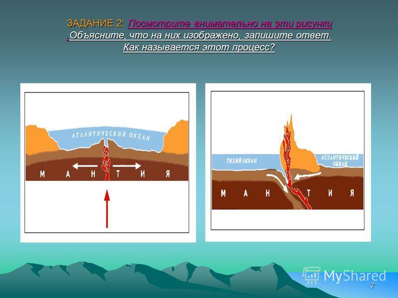 6 Актуализация изученного материала. Задание 1: Перечислите и подпишите на контурной карте названия литосферных плит. Какие процессы происходят на стыках плит?
