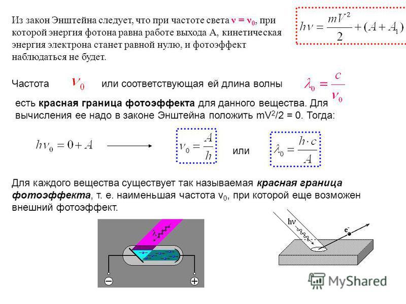 Из закон Энштейна следует, что при частоте света ν = ν 0, при которой энергия фотона равна работе выхода А, кинетическая энергия электрона станет равной нулю, и фотоэффект наблюдаться не будет. есть красная граница фотоэффекта для данного вещества. Д