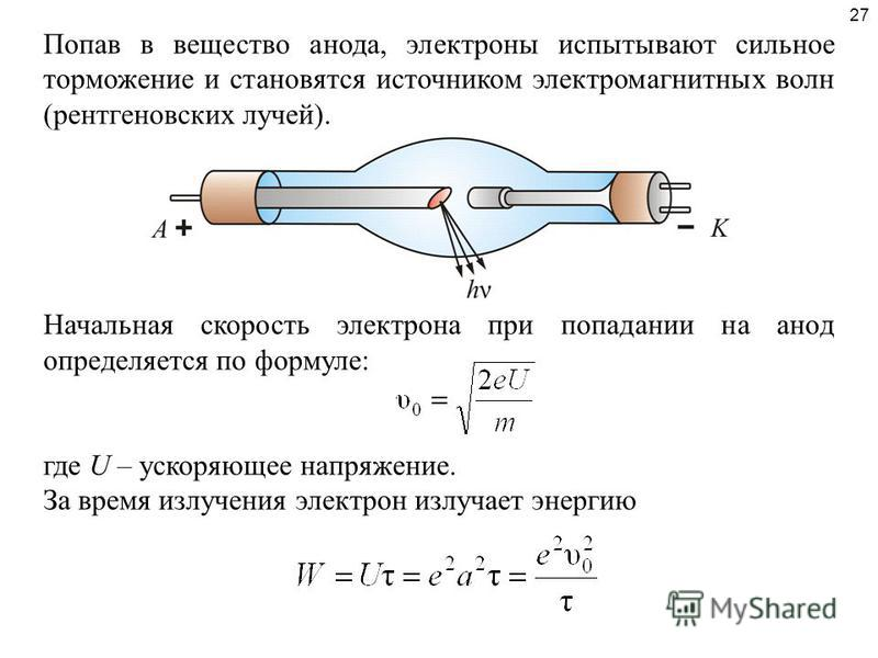 27 Попав в вещество анода, электроны испытывают сильное торможение и становятся источником электромагнитных волн (рентгеновских лучей). Начальная скорость электрона при попадании на анод определяется по формуле: где U – ускоряющее напряжение. За врем