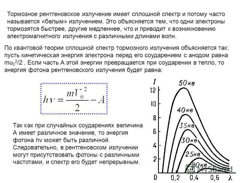 Тормозное рентгеновское излучение имеет сплошной спектр и потому часто называется «белым» излучением. Это объясняется тем, что одни электроны тормозятся быстрее, другие медленнее, что и приводит к возникновению электромагнитного излучения с различным