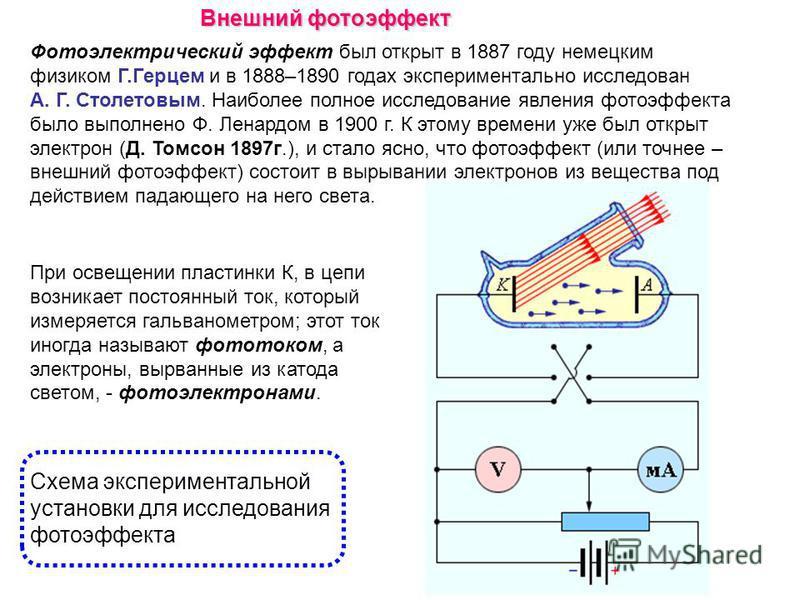 Фотоэлектрический эффект был открыт в 1887 году немецким физиком Г.Герцем и в 1888–1890 годах экспериментально исследован А. Г. Столетовым. Наиболее полное исследование явления фотоэффекта было выполнено Ф. Ленардом в 1900 г. К этому времени уже был