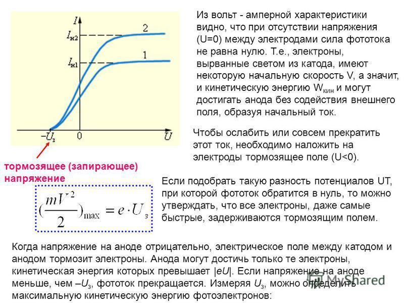 тормозящее (запирающее) напряжение Когда напряжение на аноде отрицательно, электрическое поле между катодом и анодом тормозит электроны. Анода могут достичь только те электроны, кинетическая энергия которых превышает |eU|. Если напряжение на аноде ме