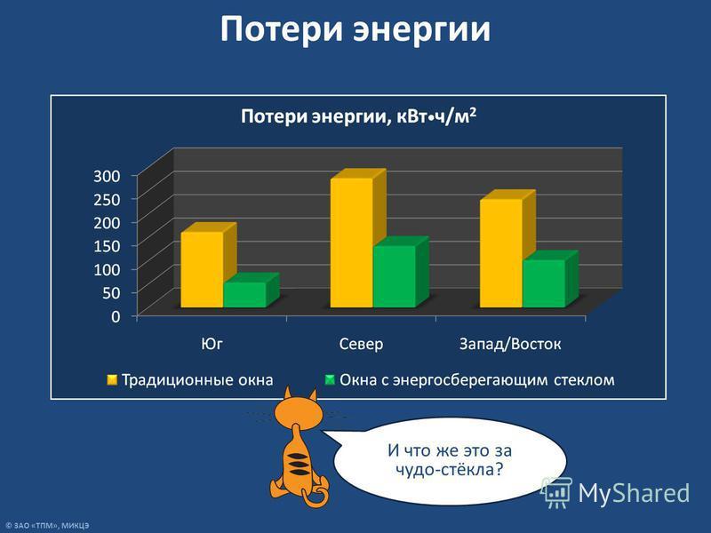 © ЗАО «ТПМ», МИКЦЭ Потери энергии И что же это за чудо-стёкла?