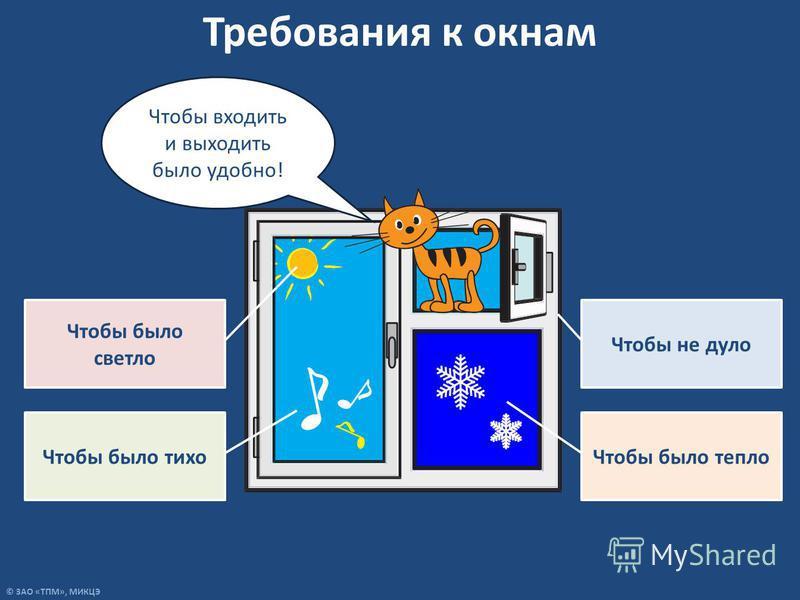 © ЗАО «ТПМ», МИКЦЭ Требования к окнам Чтобы было светло Чтобы было тихо Чтобы не дуло Чтобы было тепло Чтобы входить и выходить было удобно!