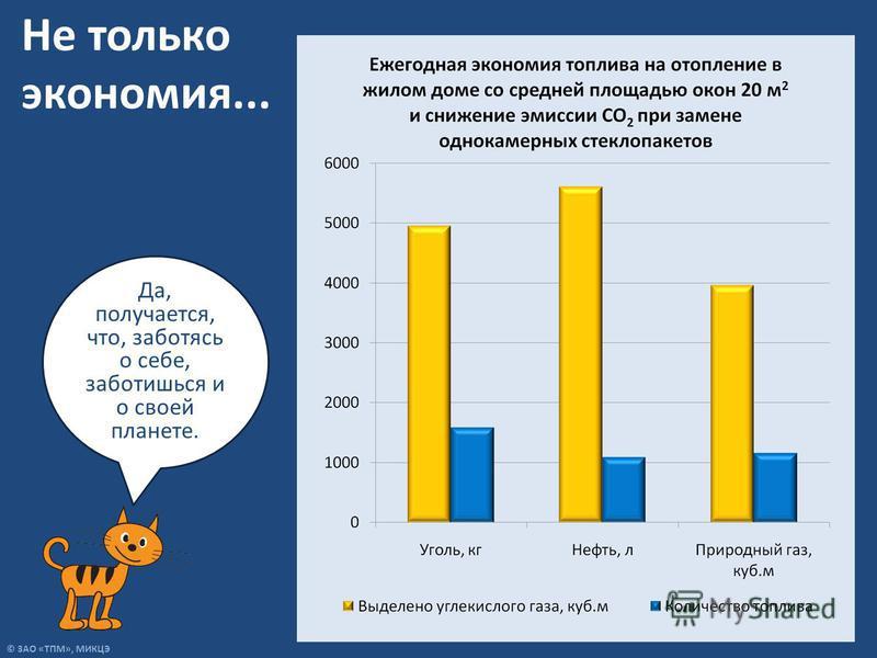 © ЗАО «ТПМ», МИКЦЭ Не только экономия... Да, получается, что, заботясь о себе, заботишься и о своей планете.