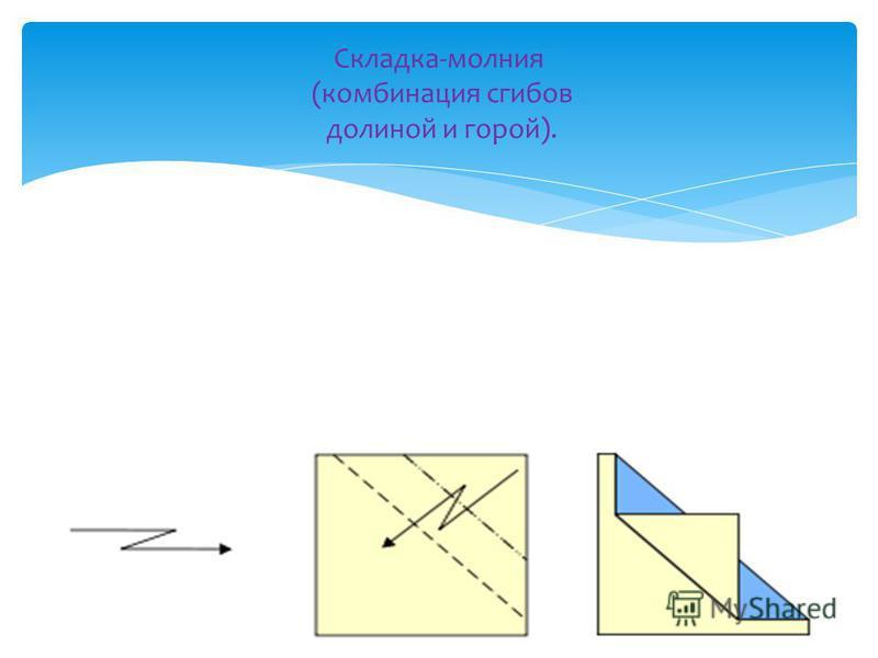 Складка-молния (комбинация сгибов долиной и горой).