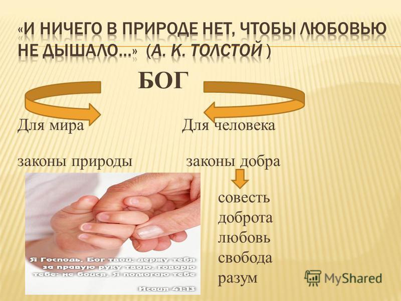 БОГ Для мира Для человека законы природы законы добра совесть доброта любовь свобода разум