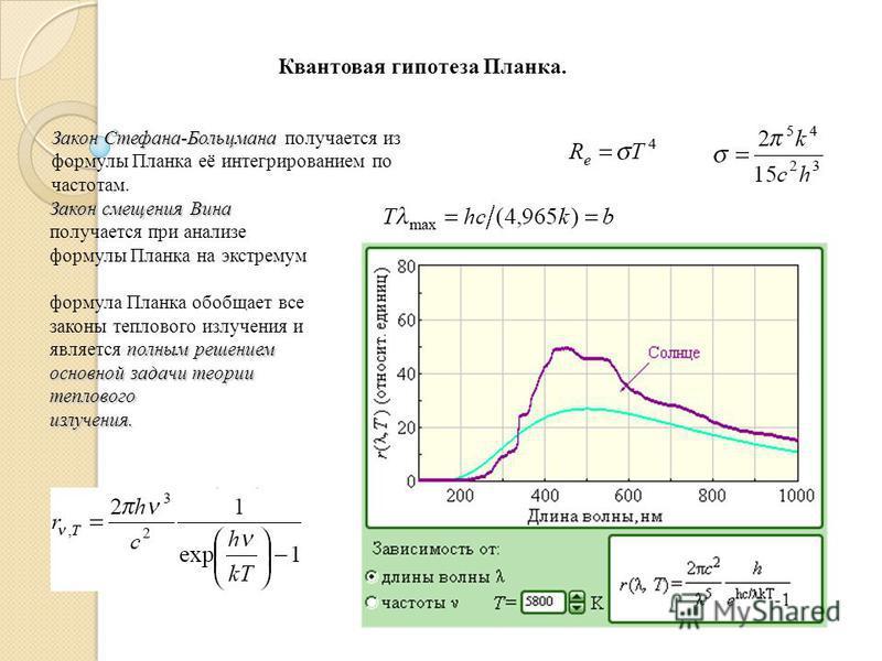 Квантовая гипотеза Планка. Закон Стефана-Больцмана Закон Стефана-Больцмана получается из формулы Планка её интегрированием по частотам. Закон смещения Вина Закон смещения Вина получается при анализе формулы Планка на экстремум полным решением основно