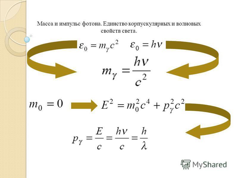 Масса и импульс фотона. Единство корпускулярных и волновых свойств света.
