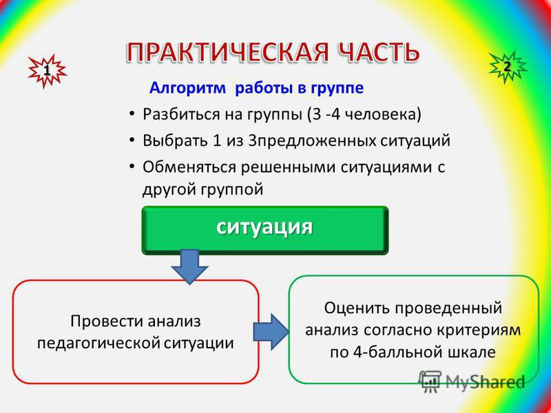 Алгоритм работы в группе Разбиться на группы (3 -4 человека) Выбрать 1 из 3 предложенных ситуаций Обменяться решенными ситуациями с другой группой Провести анализ педагогической ситуации Оценить проведенный анализ согласно критериям по 4-балльной шка